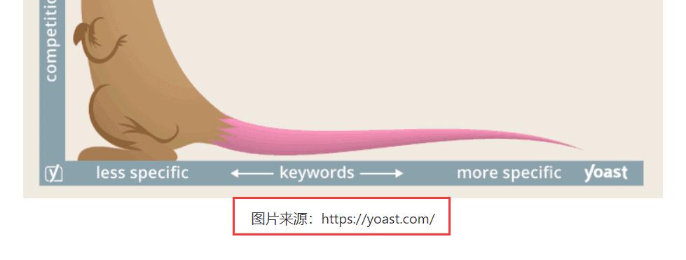 网站图片优化 - 标题-替代文本-说明-描述