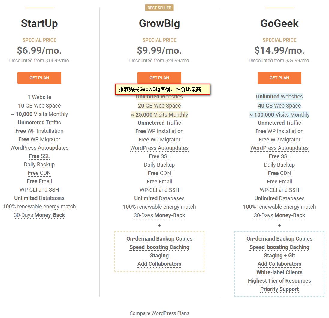 SiteGround教程:购买主机