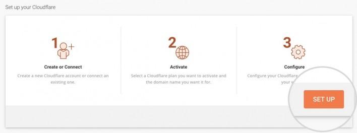 SiteGround开启CDN全球加速教程「新版」