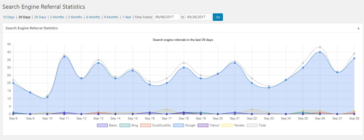 搜索引擎来源统计