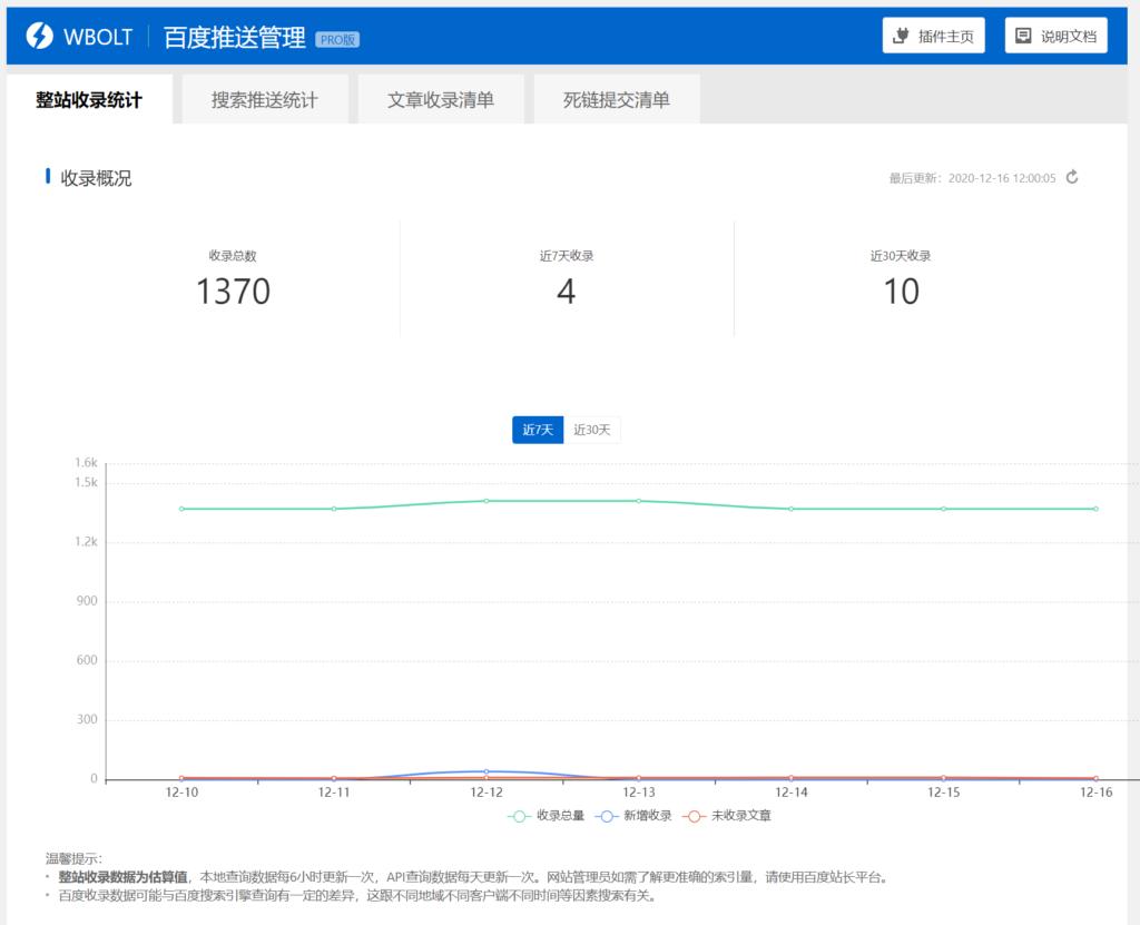 多合一搜索自动推送管理插件-整站收录统计截图